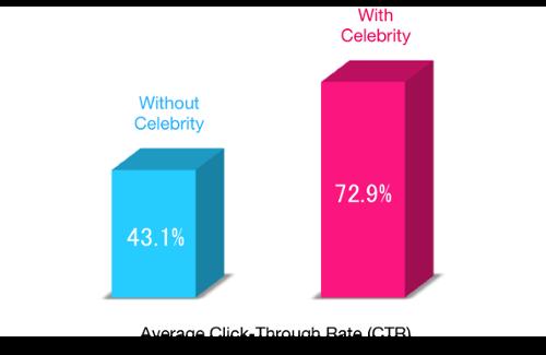 celeb_chart