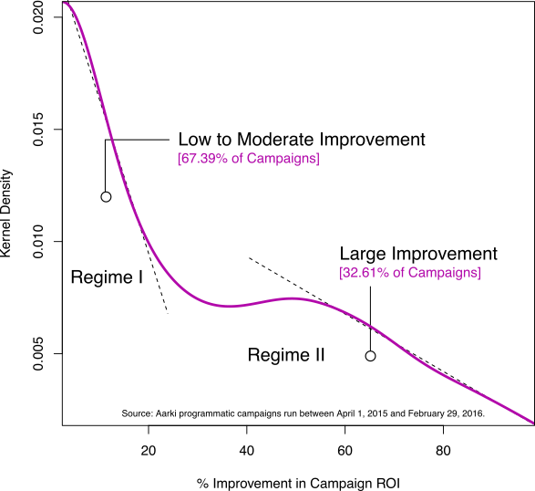 mv_chart1