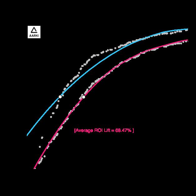 mv_chart2
