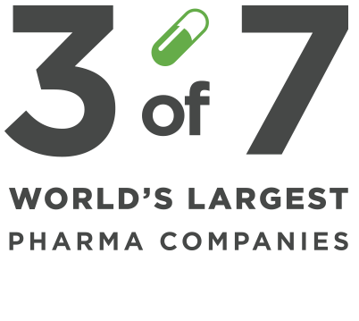 Kochava-Top-Brands-Numbers-Pharma-3